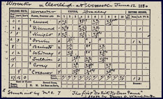 Perfect Game Scorecard, Worcester, June 12, 1880. Click to enlarge.