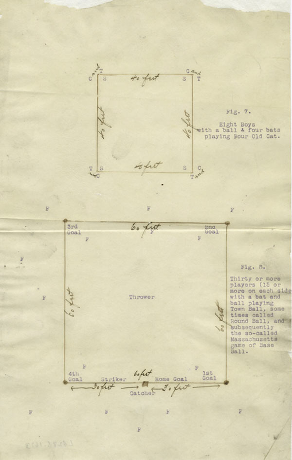 Baseball history photo: Field Diagrams for Four Old Cat and Town Ball. Note the presence of fielders behind the catcher in the Town Ball diagram.  Click photo to return to previous page.