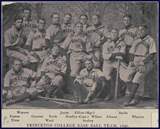 Princeton College Baseball Team, 1896. Click to enlarge.